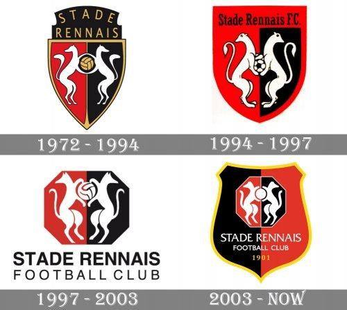 Rennais Logo history