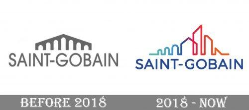 Saint-Gobain Logo history