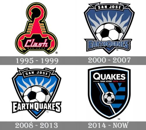 San Jose Earthquakes Logo history
