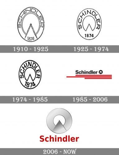 Schindler Logo history