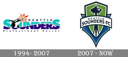 Seattle Sounders Logo history