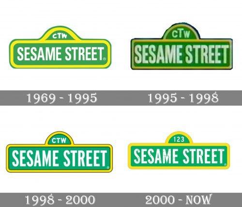 Sesame Street Logo history