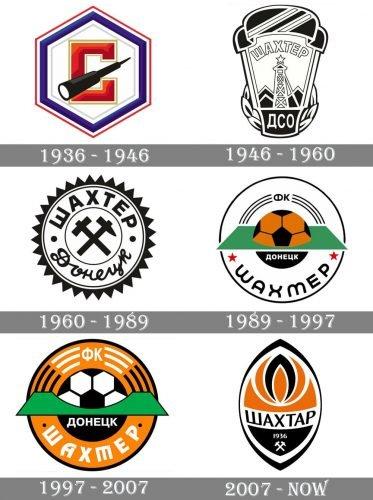 Shakhtar Donetsk Logo history