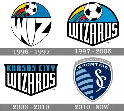 Sporting Kansas City Logo history
