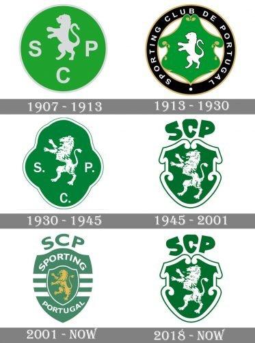 Sporting Logo history