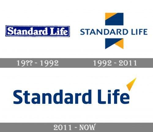 Standard Life Logo history