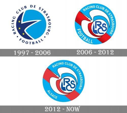Strasbourg Logo history