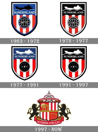 Sunderland Logo history