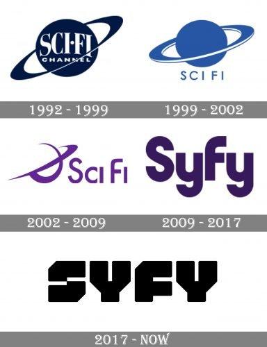 Syfy Logo history