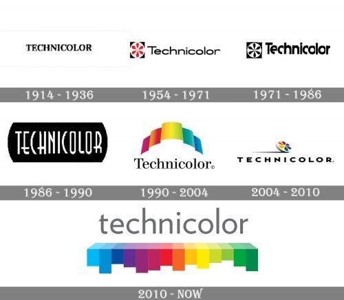 Technicolor Logo history