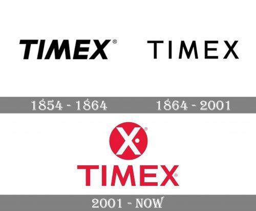Timex Logo history