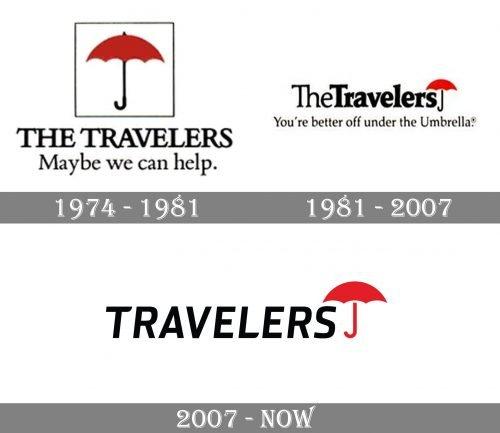 Travelers Logo history
