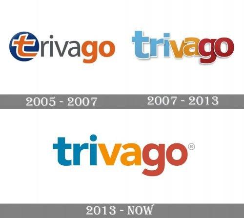Trivago Logo history