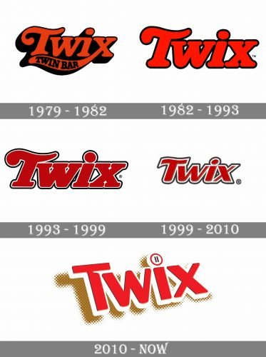 Twix Logo history