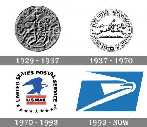 USPS Logo history