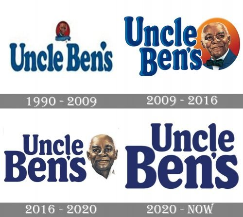 Uncle-Bens Logo history