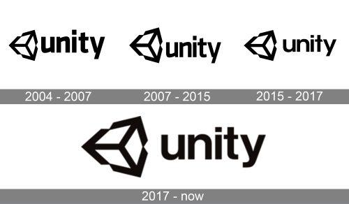 Unity Logo history