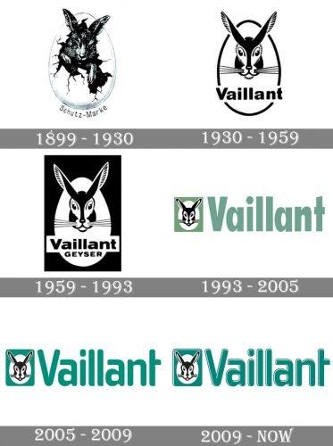 Vaillant Logo history