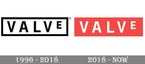 Valve Logo history