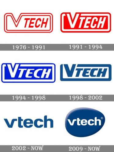 Vtech Logo history