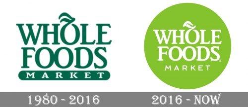 Whole Foods Logo history