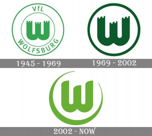 Wolfsburg Logo history