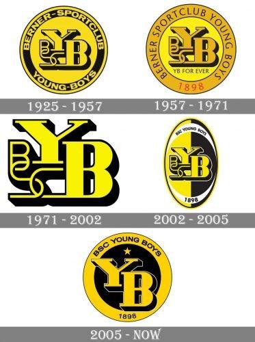 Young Boys Logo history