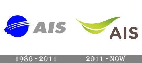 AIS Logo history