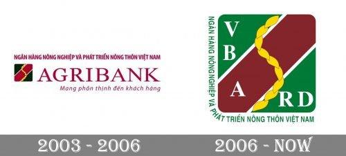 Agribank Logo history