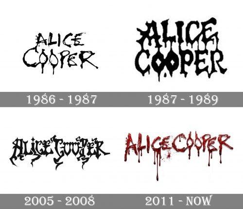 Alice Cooper Logo history