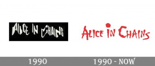 Alice in Chains Logo history