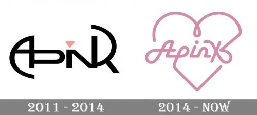 Apink Logo history