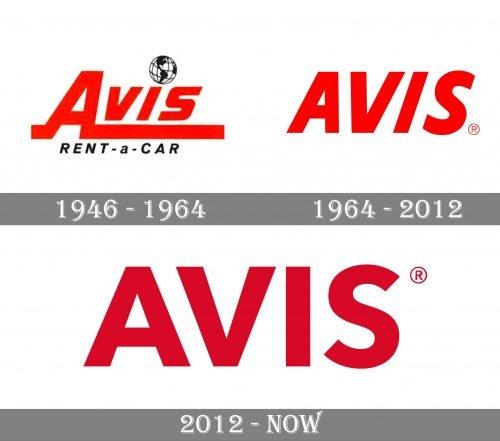 Avis Logo history