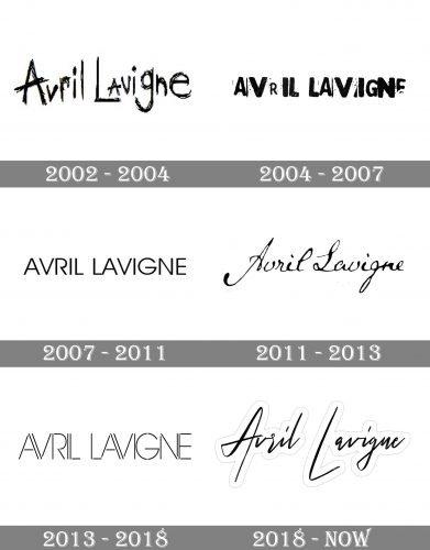 Avril Lavigne Logo history