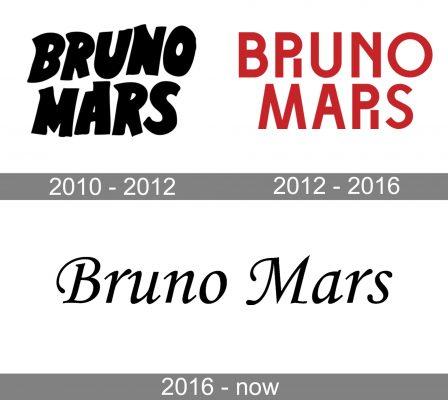 Bruno Mars Logo history