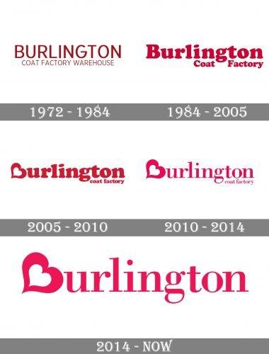 Burlington Logo history