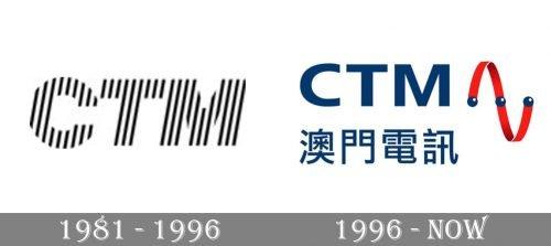 CTM Logo history