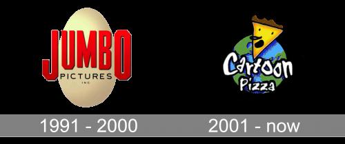 Cartoon Pizza Logo history