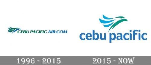 Cebu Pacific Logo history