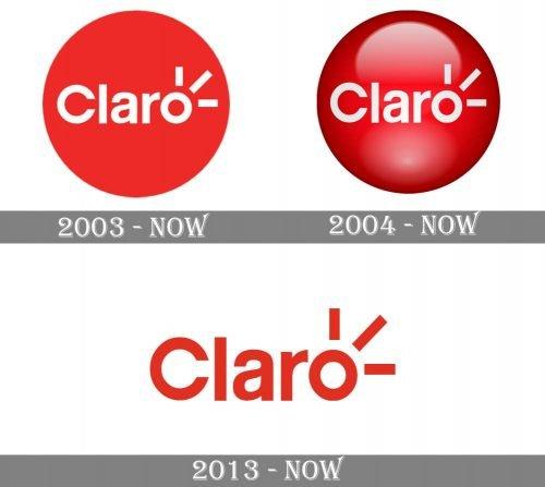 Claro Logo history
