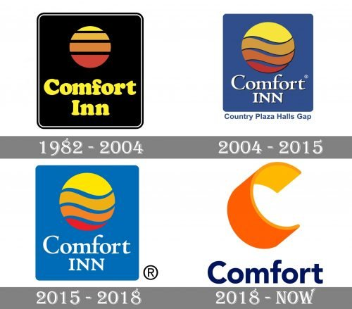 Comfort Inn Logo history