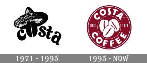 Costa Coffee Logo history