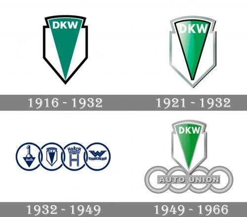 DKW Logo history