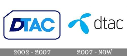 DTAC Logo history