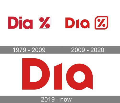 Dia Logo history