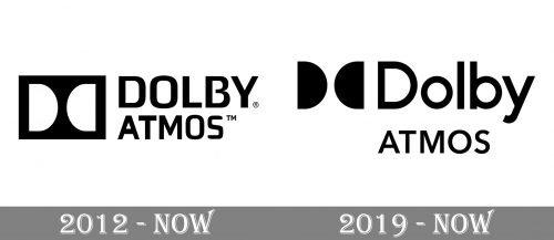 Dolby Atmos Logo history