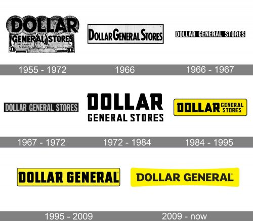 Dollar General Logo history