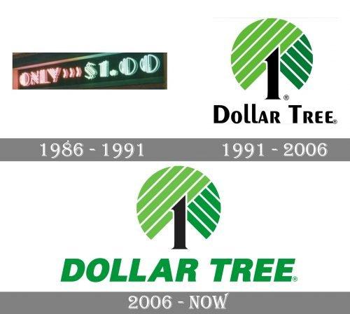 Dollar Tree Logo history