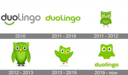 Duolingo Logo history