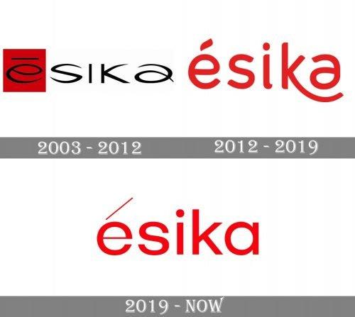 Esika Logo history